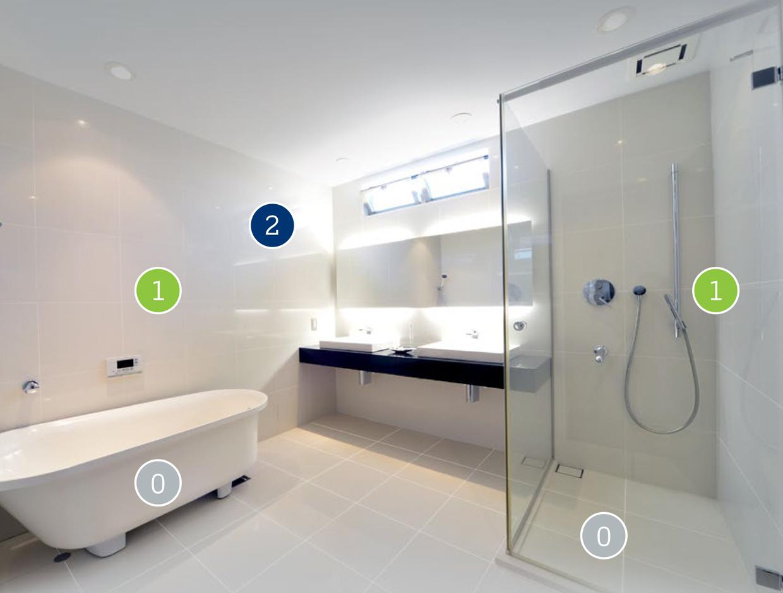 Simple Bathroom Lighting