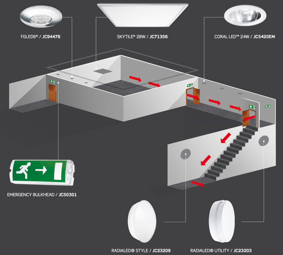 Emergency Lighting Power Flame Wiring Diagram Electrical Light Switches Types All Jcc Fittings Can Operate As A Maintained And Non